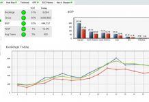 Tourico_Data_Mining