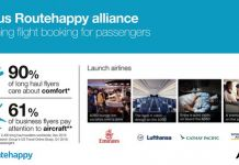 Infographie alliance Airbus & Routehappy