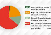 Diagramm TI-Umfrage
