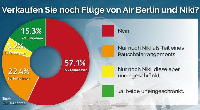Umfrage Air Berlin