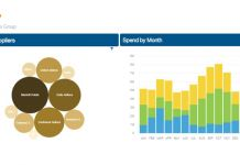 CWT Travel ConsolidatorCWT Travel Consolidator