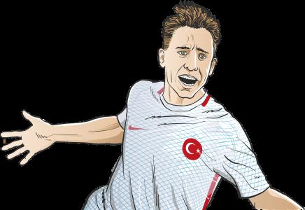 Fussball Türkei